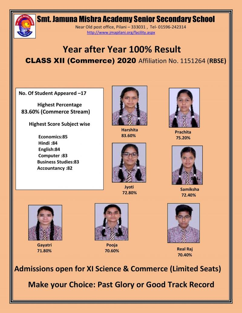 Top Ranking Pilani Rajasthan School JMA Delivers 100% Results in 2020 RBSE Class 12 Commerce Stream
