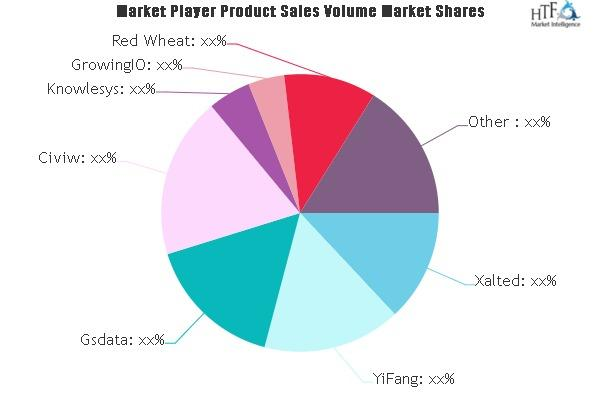 Public Opinion Monitoring System Market