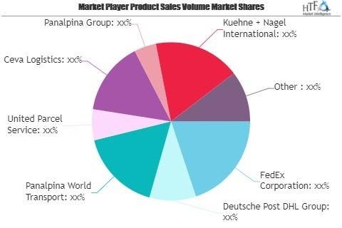 Bio Pharma Logistics Market