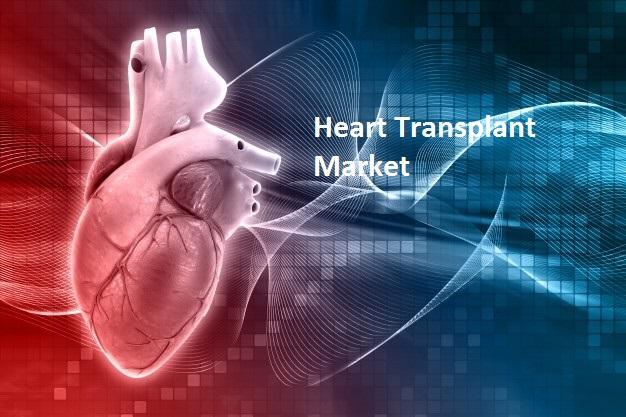 Heart Transplant Market: Product Development and Business