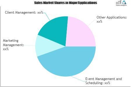 Sports Management Software Market