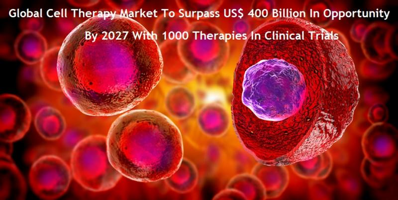 Global Cell Therapy Market To Surpass US$ 400 Billion