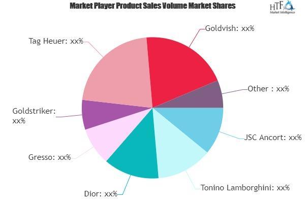 Luxury Cell Phone Market