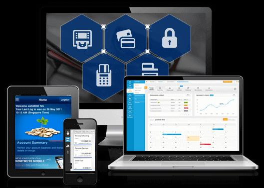 Payment Processing Software Market Next Big Thing | Major Giants