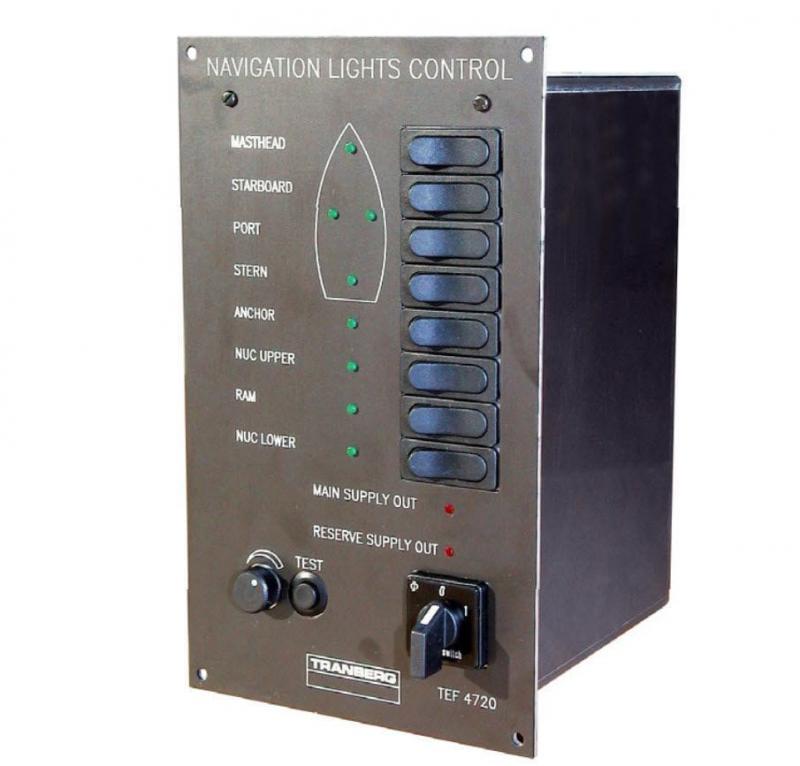 Navigation Light Control Panel Market to Witness Robust