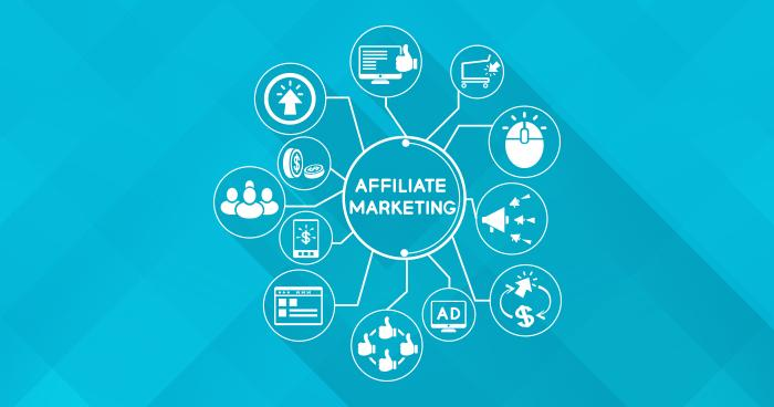 Affiliate Marketing Platform Market Next Big Thing | Major