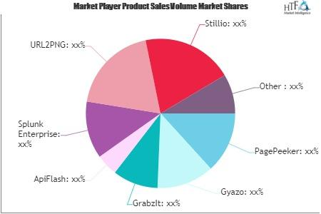Website Screenshot Software Market