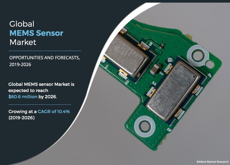 MEMS Sensor Market Share to Grow $60.6 Mn, Globally, by 2026