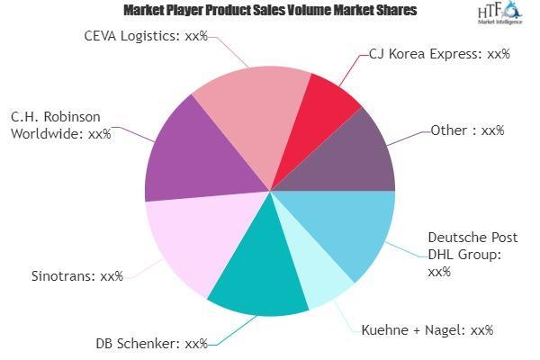 Seafreight Forwarding market