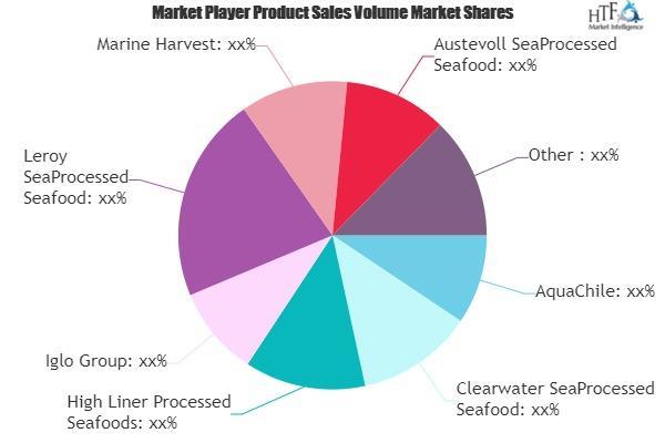 Processed Seafood Market
