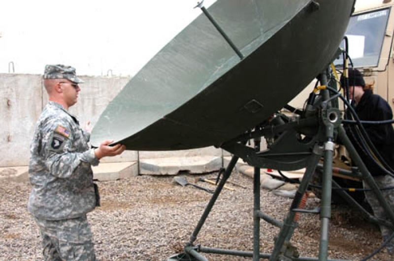 MILITARY COMMUNICATION SYSTEMS MARKET