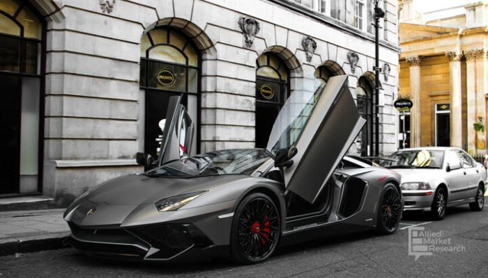 Hypercar Market by 2030 Getting Ready For Future Growth |