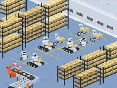 Warehouse Automation Market
