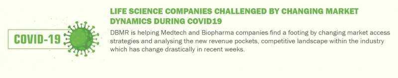 Global Pharma E-Commerce Market