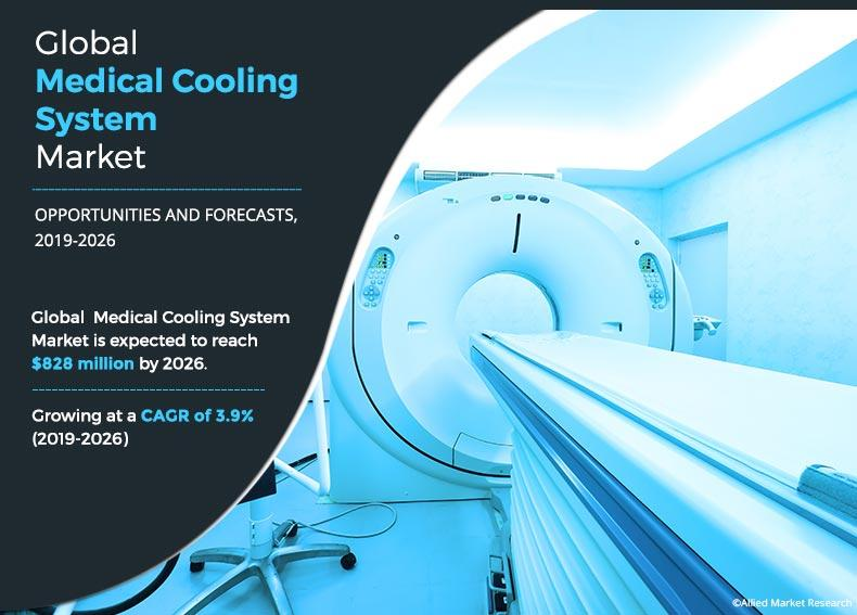 Medical Cooling System Market