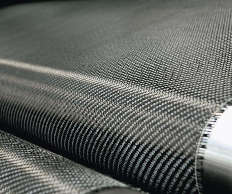 Carbon Fiber Reinforced Plastics (CFRPs) Market