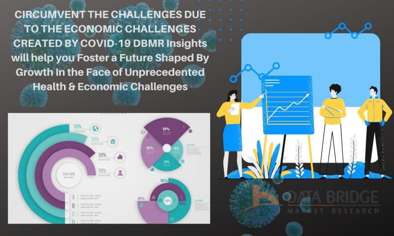 Data Warehousing Market To Witness Massive growth