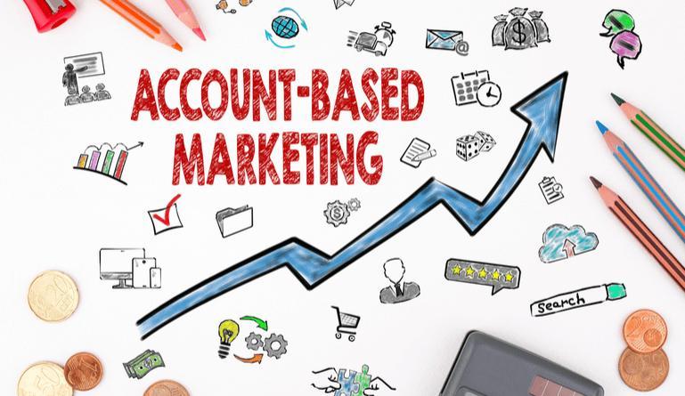 Account Based Marketing (ABM) -Softwaremarkt