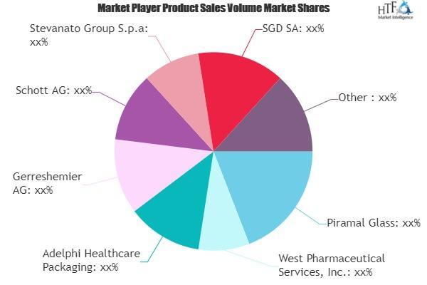 Pharmaceutical Vials Market