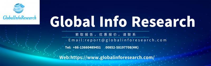 Wireless Barcode Scanner Market 2020- Global Industry