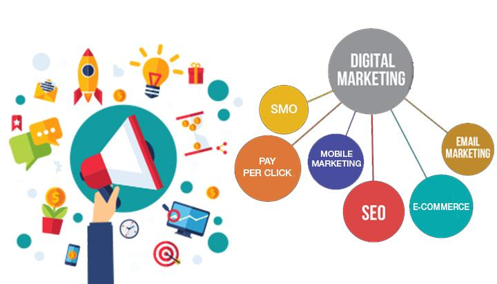 Digital Marketing Agency Service Market Size, Share,