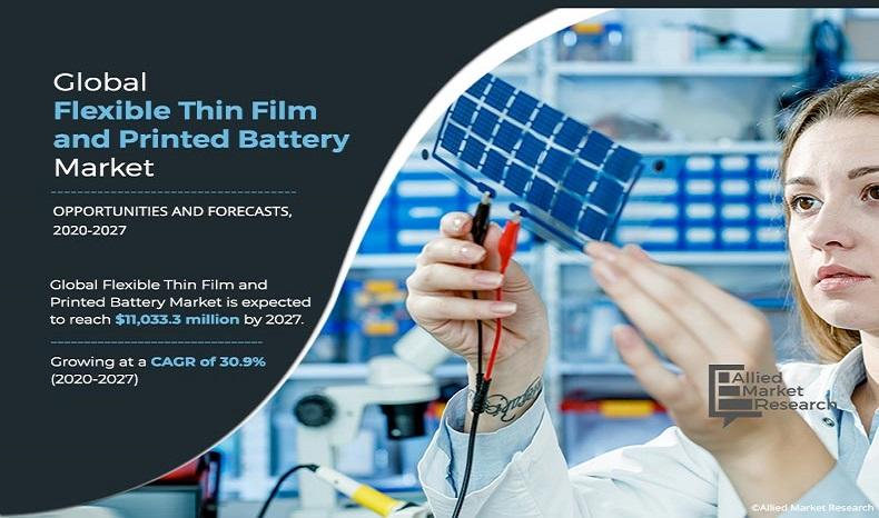 Flexible Thin Film and Printed Battery Market