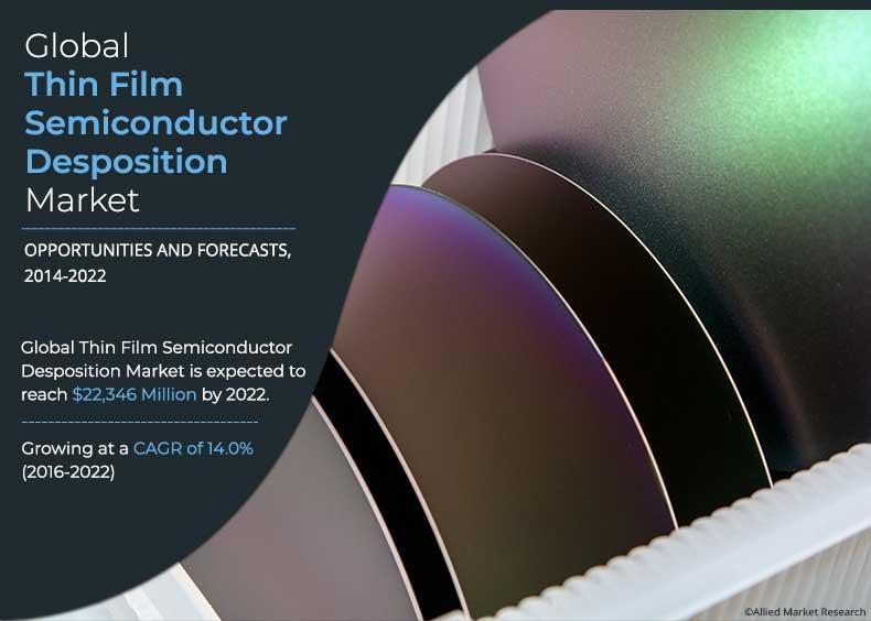 Thin Film Semiconductor Deposition Market