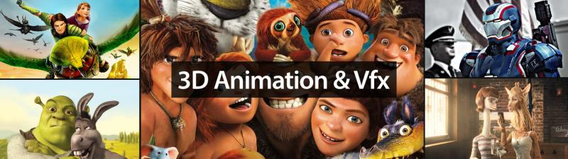 Animation and VFX Market