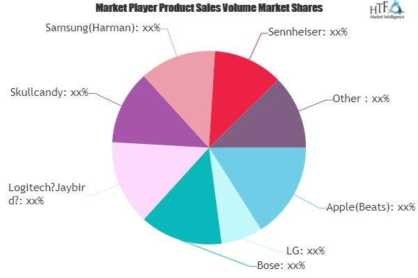 Sports Bluetooth Headsets Market