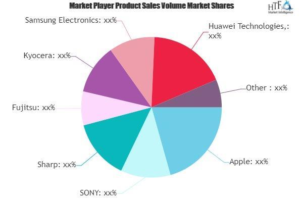 SIM Free Smartphone Market
