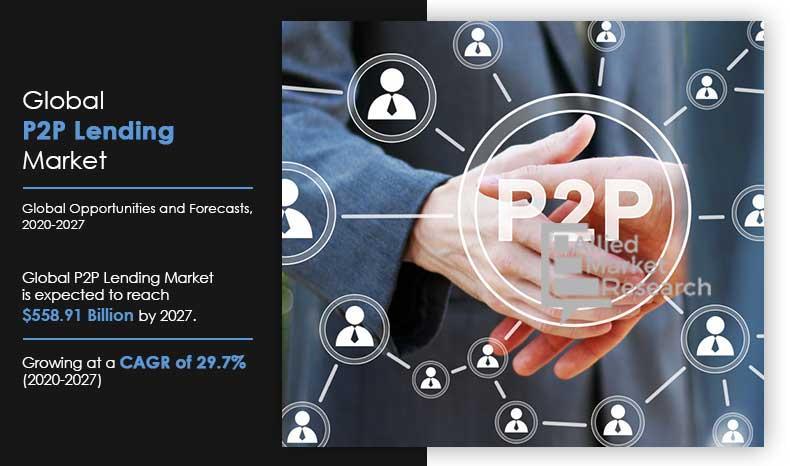 Peer to Peer (P2P) Lending Market