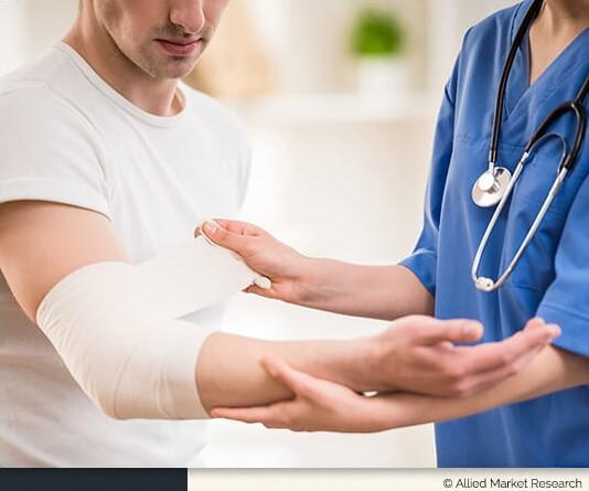 Advanced Wound Care and Closure Market