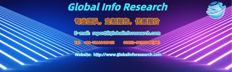 Global Retail Recon Market Industry Research Report, Growth
