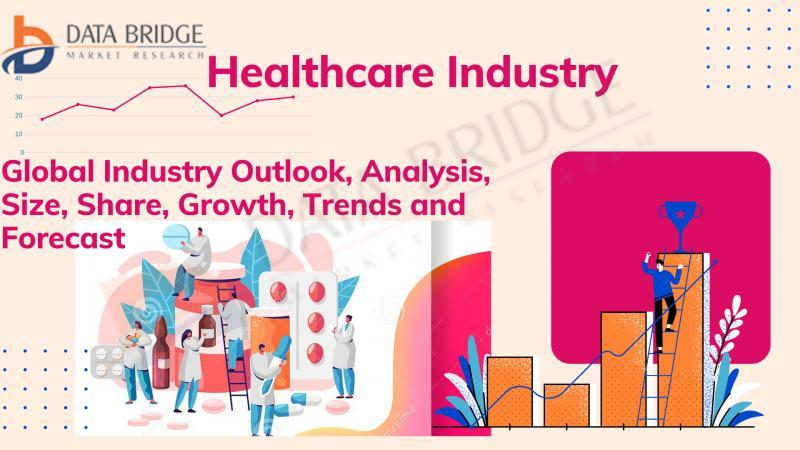 Medical Device Cybersecurity Solutions Market