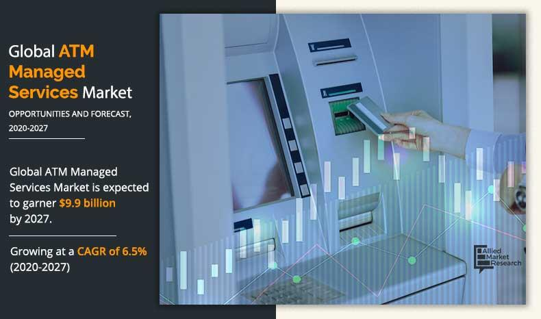 Atm Managed Services Market 2020-2027