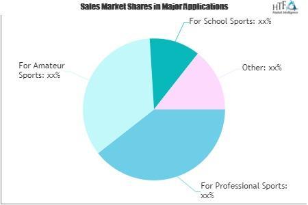 Sports Insurance Market