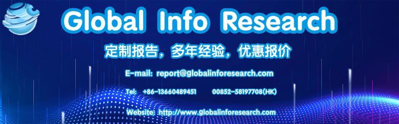 Global Fibre Laser Machines Revenue, Gross Margin and Market