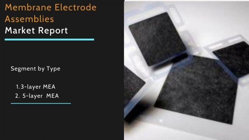 Membrane Electrode Assemblies Market Size, Share, Trends,