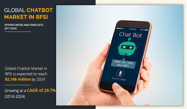 Chatbot Market by 2030 - Getting Ready for Future Growth |