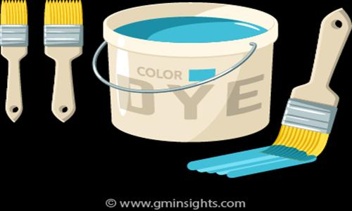Application in plastics to foster pigments market demand