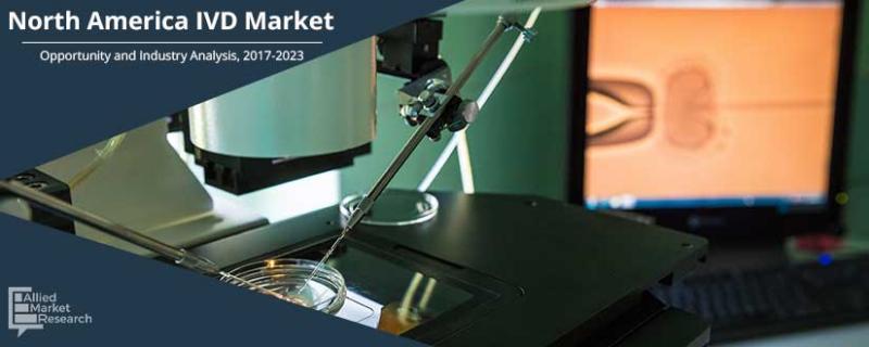 North American IVD market