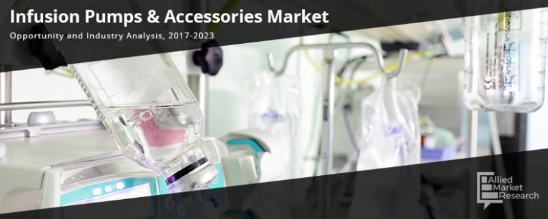 Infusion Pumps & Accessories Market