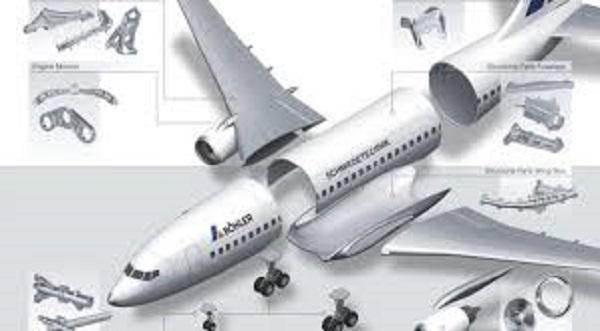 Aerospace Forgings Market