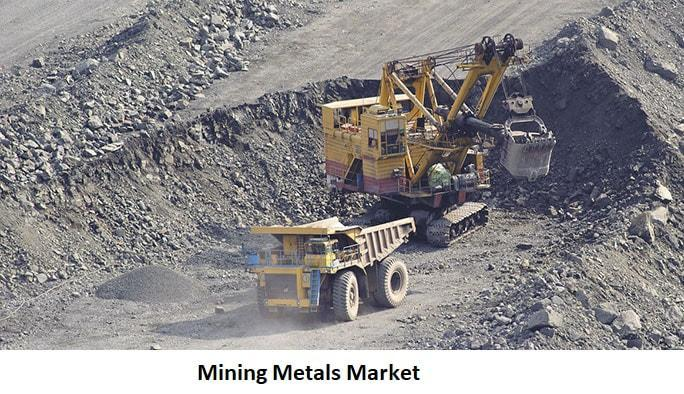 Mining Metals Market