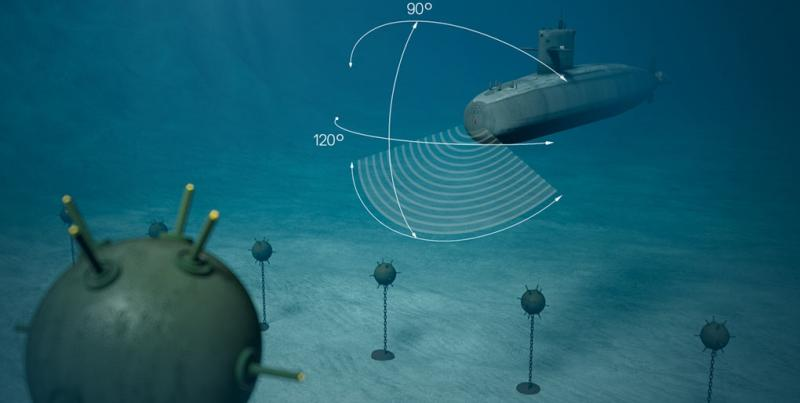 SONAR Systems and Technology Market