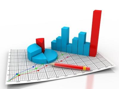 Commercial Equipment Market