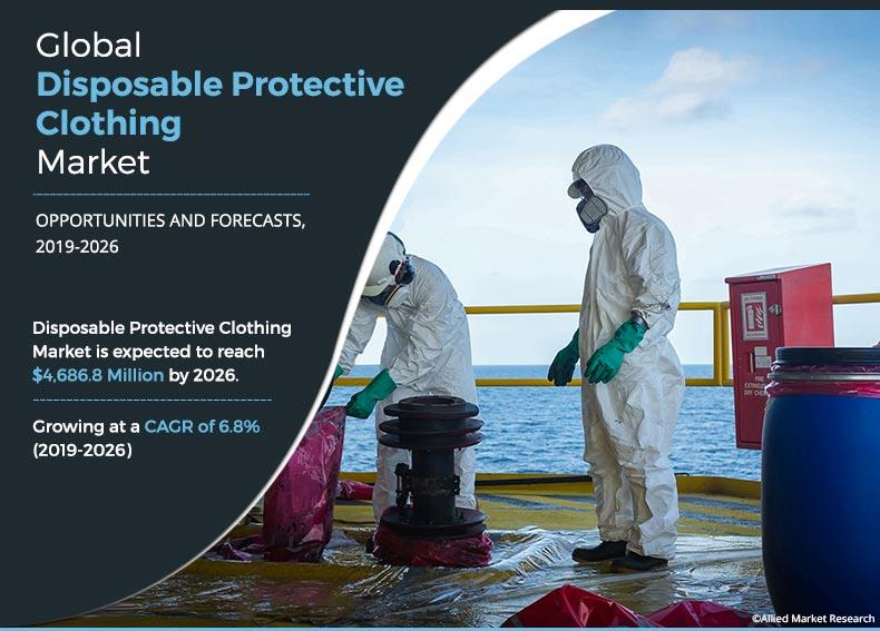 Disposable Protective Clothing Market is Projected to Reach