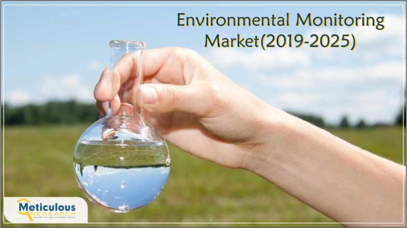 Environmental Monitoring Market Worth $21.08 Billion by 2025,