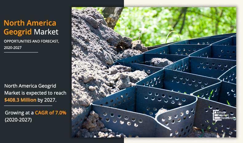 North America Geogrid Market 2020 Segmentation, Demand,