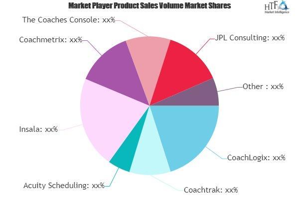 Coaching Software Market